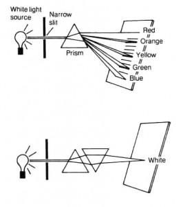 Fig. 1.Literal and Interpretive