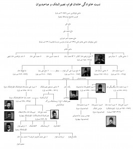 Fig. 12. Ghavam Family Tree