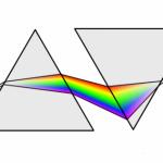Fig. 3. The Interpretive Model
