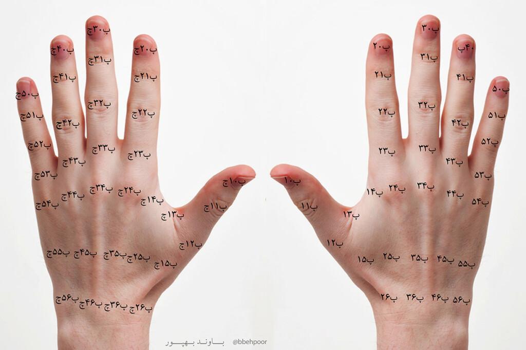 Both Hands 03a